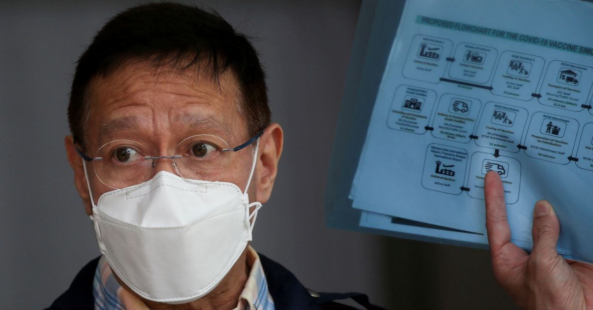 Philippine Health Ministry Says No Corruption In 1 3 Bln Pandemic Funds Reuters
