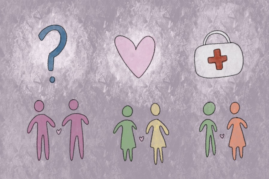 Sexual Health Resources At Northwestern A Guide Daily Northwestern